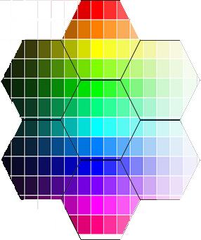 Encuesta del Uso de Color Munsell